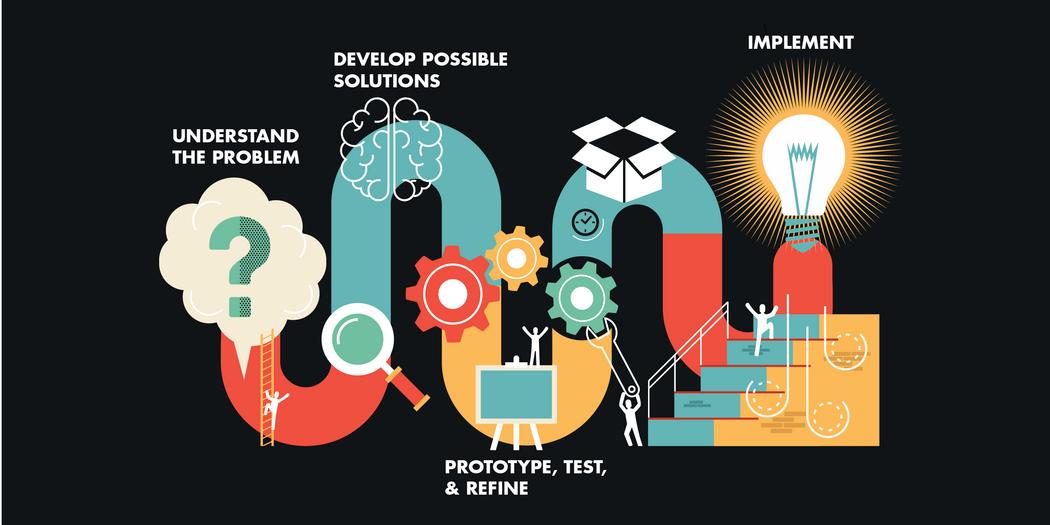 Design thinking, explained