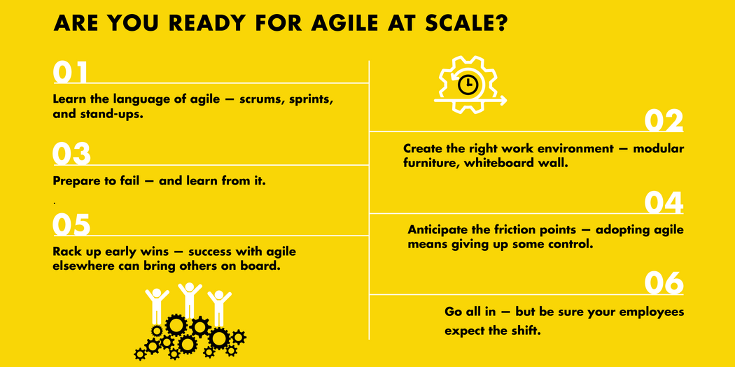 Agile at scale, explained | MIT Sloan